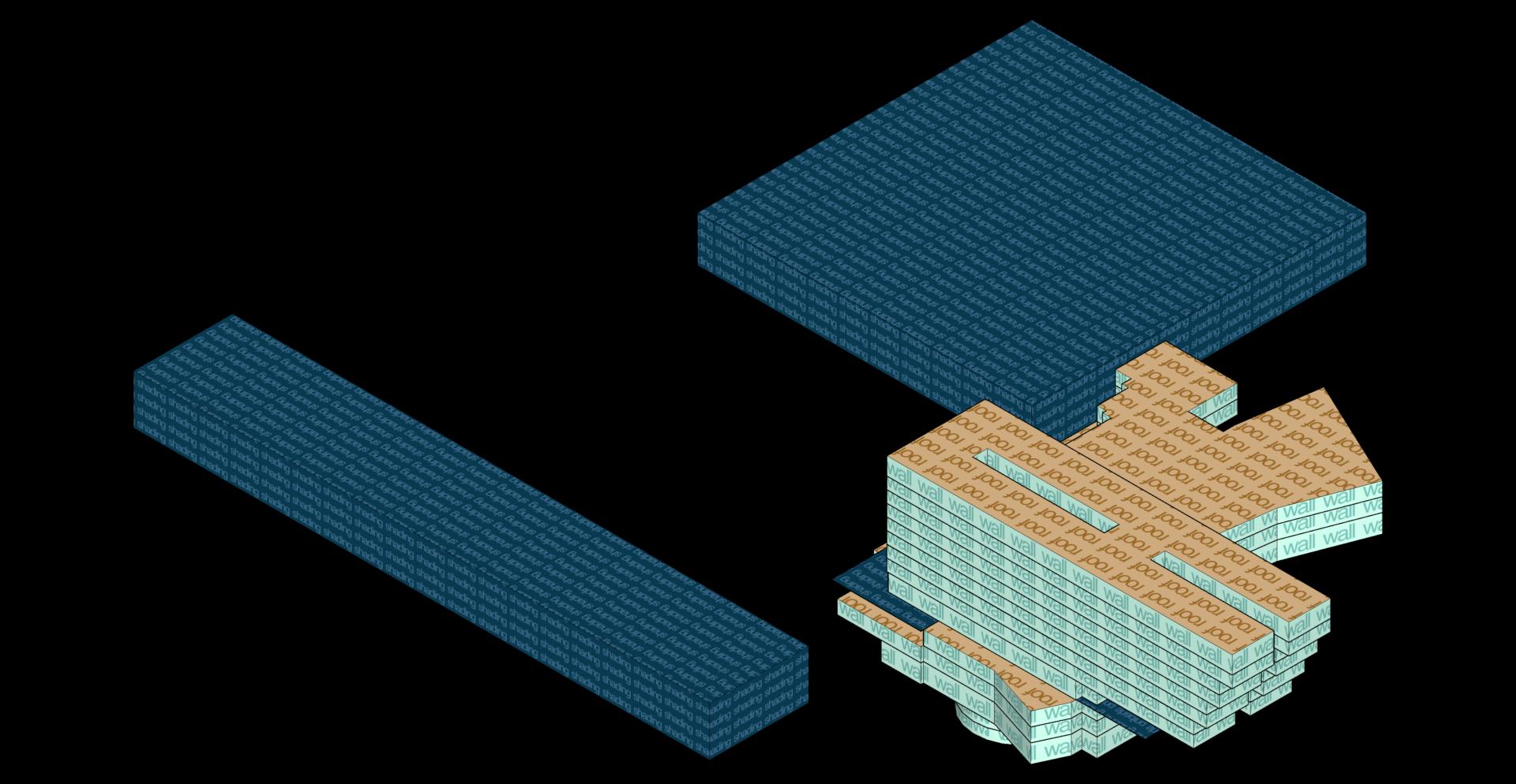 energy model 2